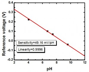 Magnusson et al._3