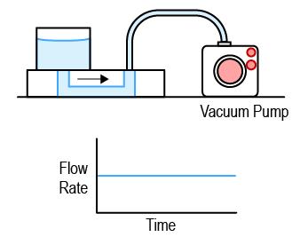 Fig. 8: Scheme of a vacuum pump