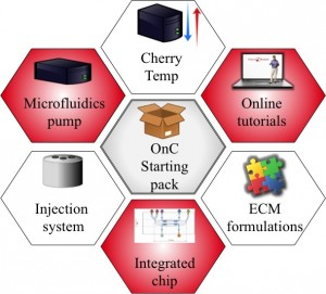 cherry-biotech-research-projects-collaboration-h2020-sector-enablers (2)