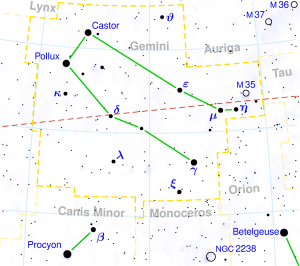 Temperature-precision-and-stability-gemini-constellation