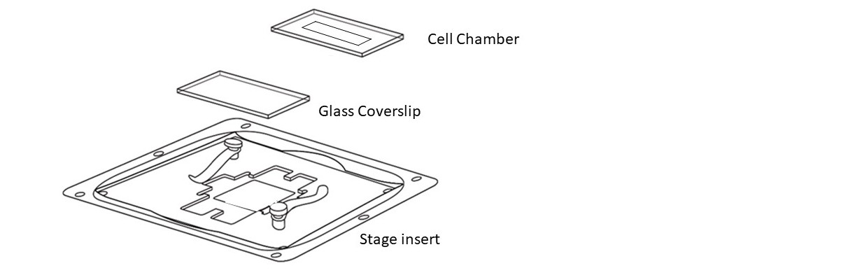 Step 4: Therma Flow chip assembly